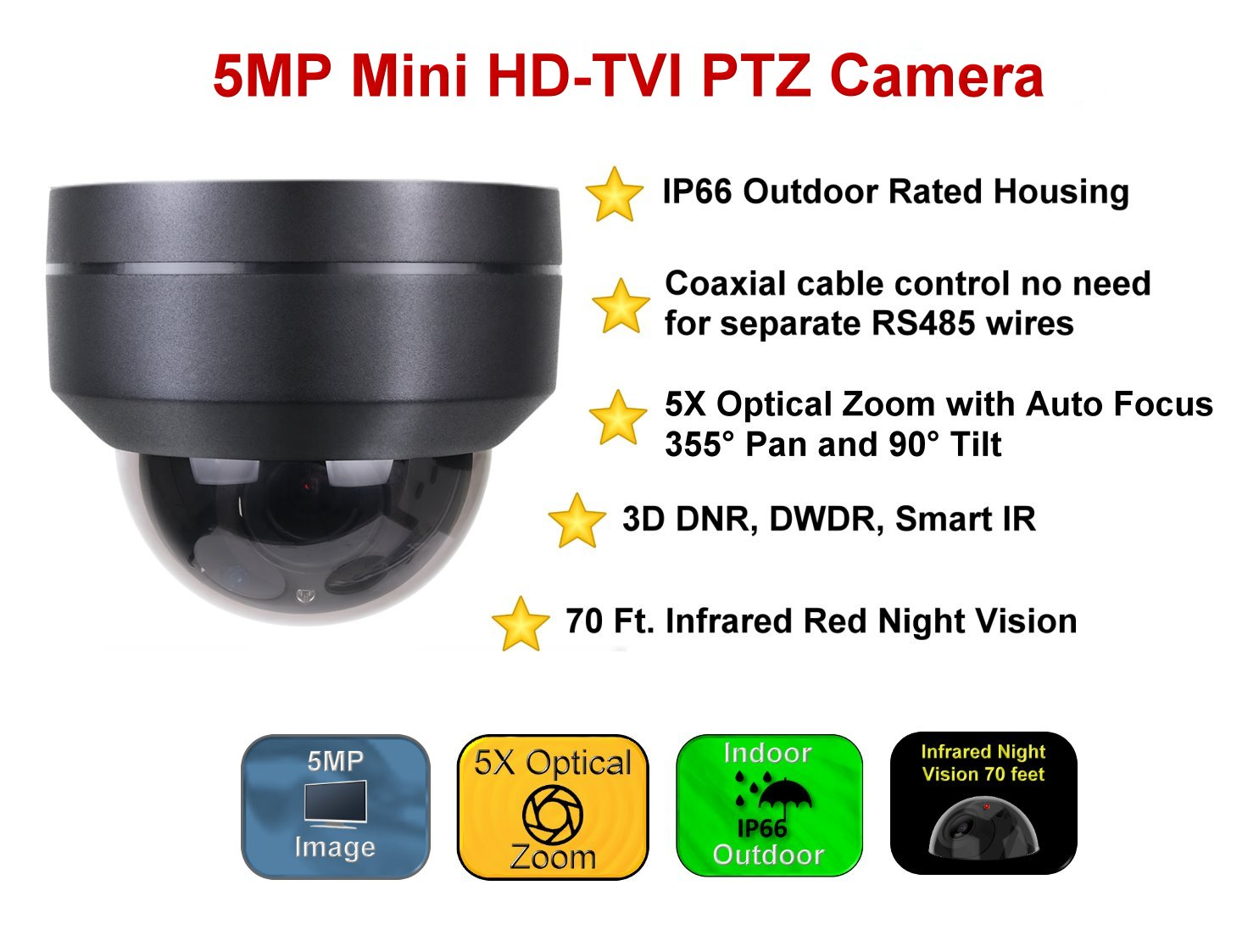 Strange 5Mp Ir Mini Ptz Camera With 5X Optical Zoom Black Wiring Database Obenzyuccorg