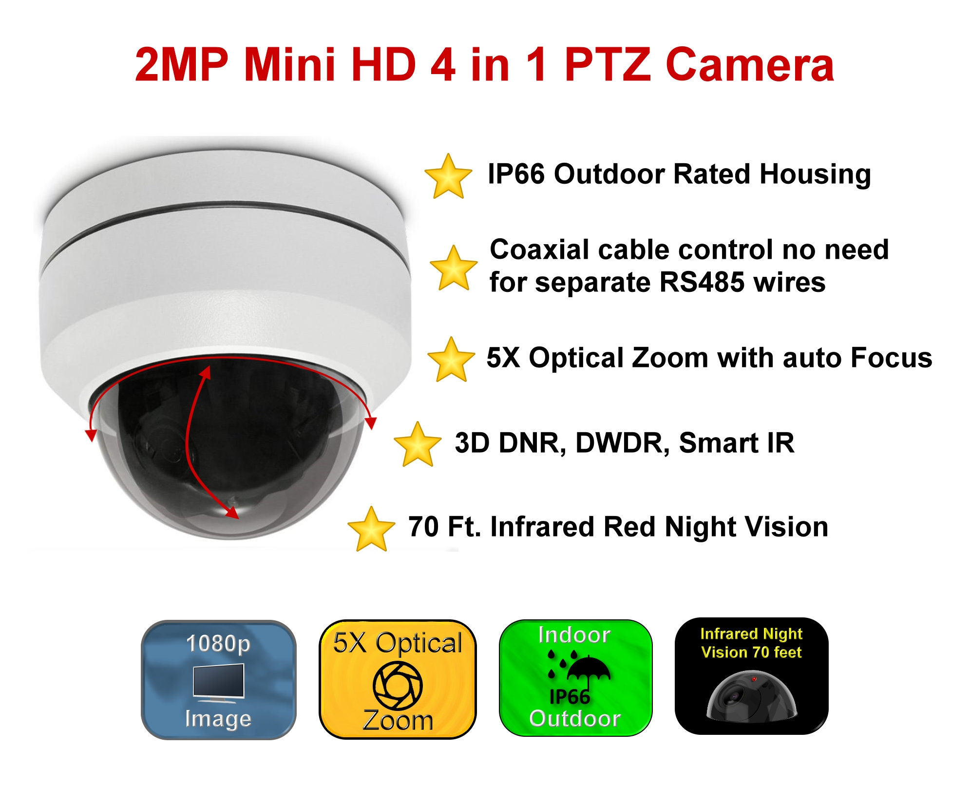 Tremendous Mini Ptz Ir Dome Camera With 2 7 13Mm Optical Zoom And Up To 70 Ft Wiring Database Obenzyuccorg